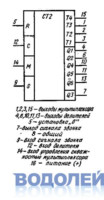 u041cu0438u043au0440u043eu0441u0445u0435u043cu0430 u041a176u0418u041518 (DIP-16) .